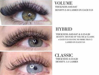 Lash Extension Types